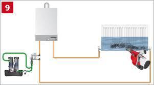 limpeza de circuito de aquecimento central